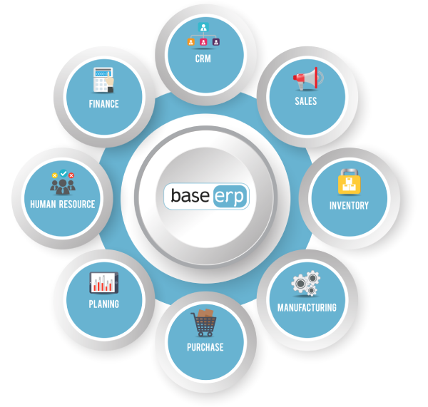base ERP software